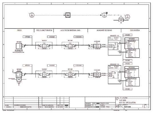 AVEVA Instrumentation Diagram