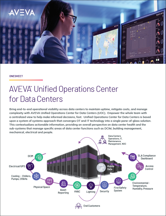 UOC for Data Centers