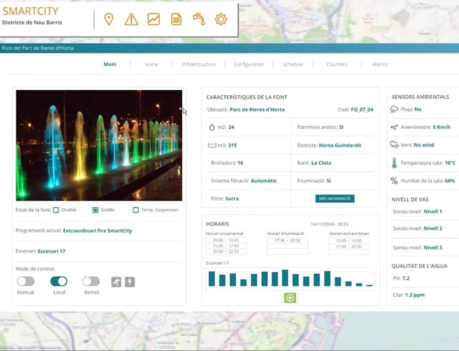 City of Barcelona Example Dashboard