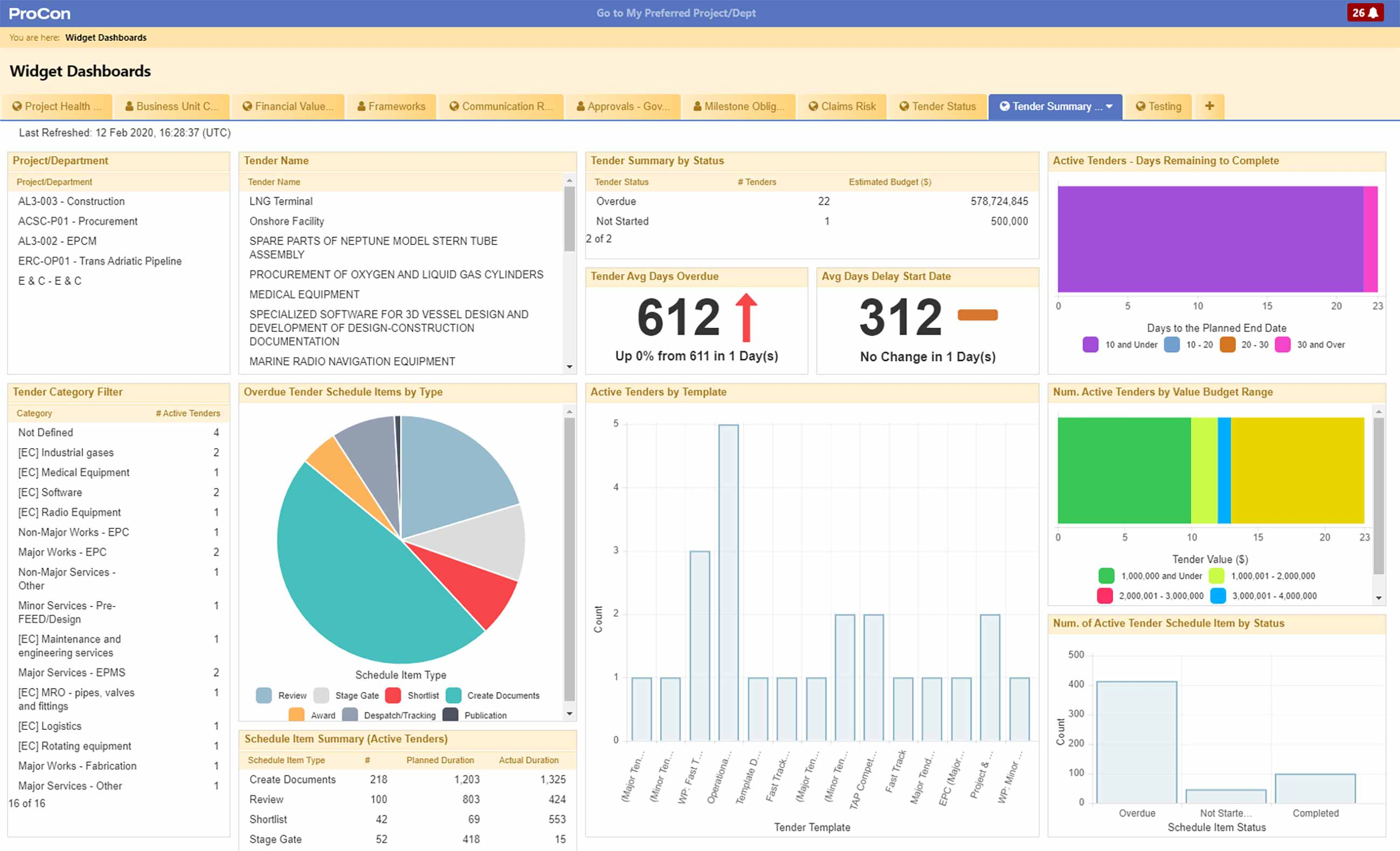 AVEVA Contract Risk Management Dashboard 2