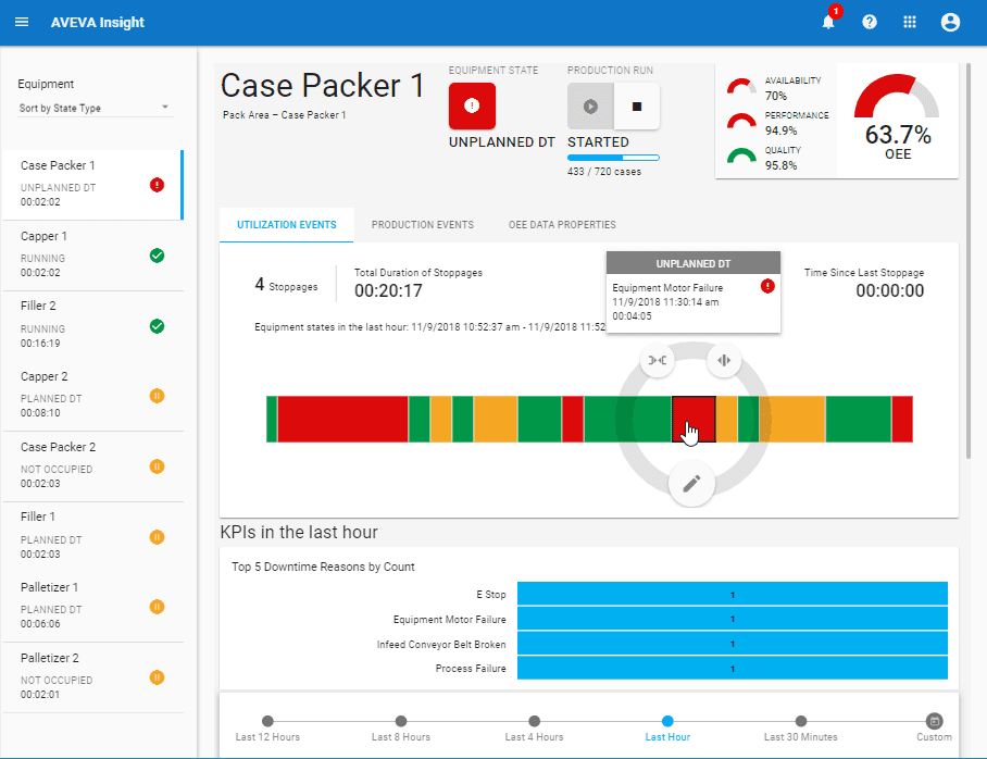 AVEVA Insight Performance Packer Example