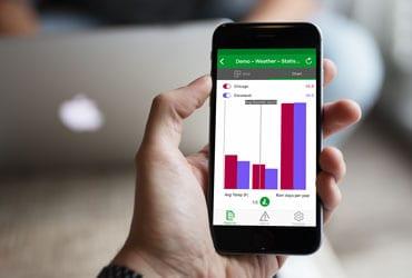 Product SmartGlance Core10