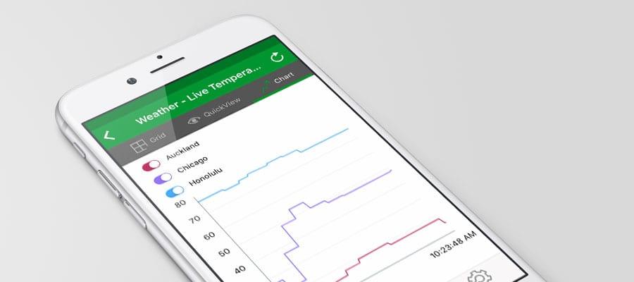 Product SmartGlance Core4