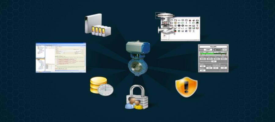 Product System Platform Core6