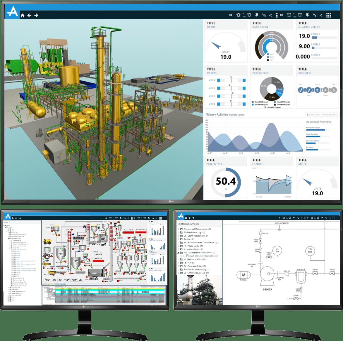 System Platform Extensions