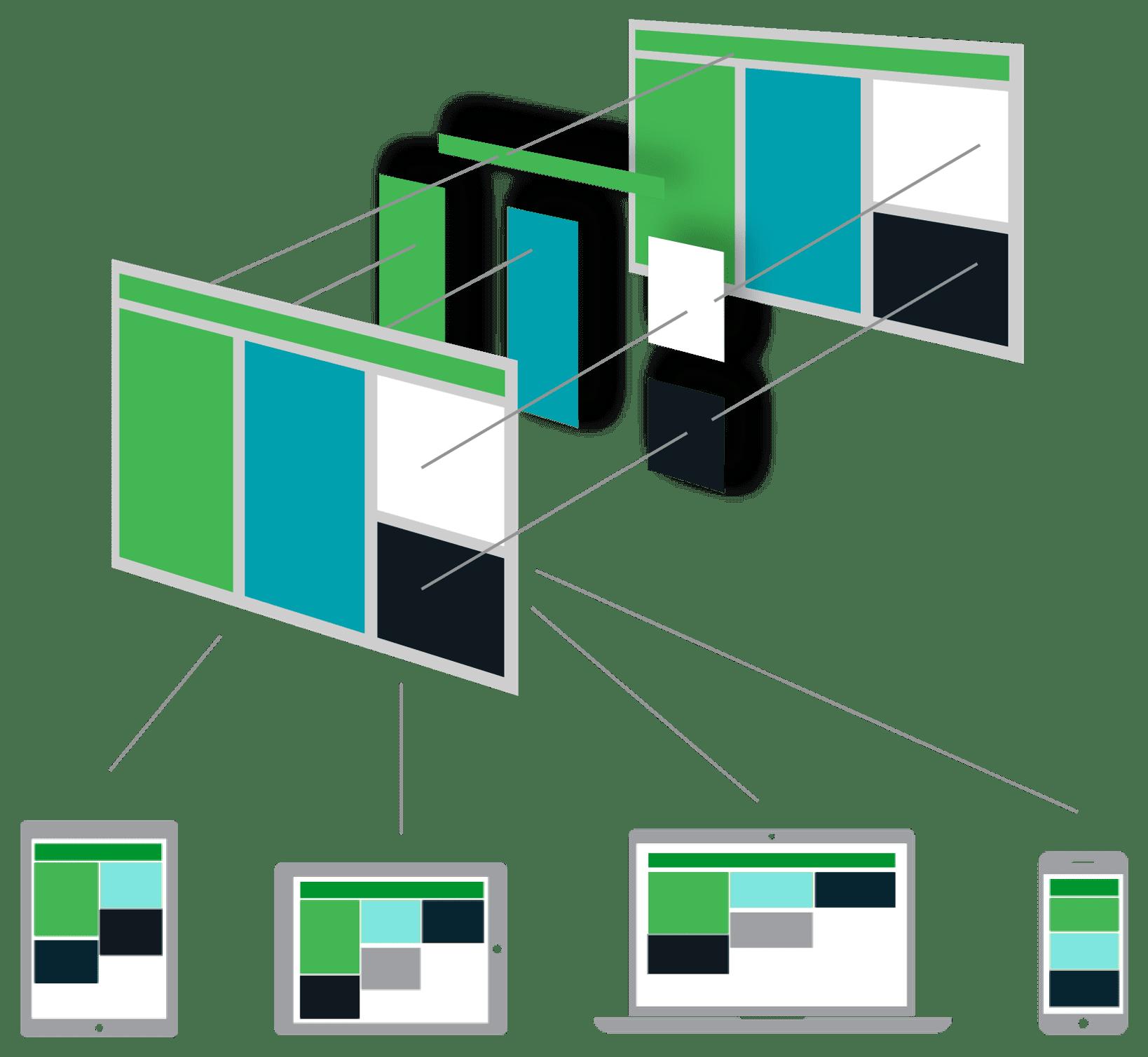 System Platform OMI Diagram