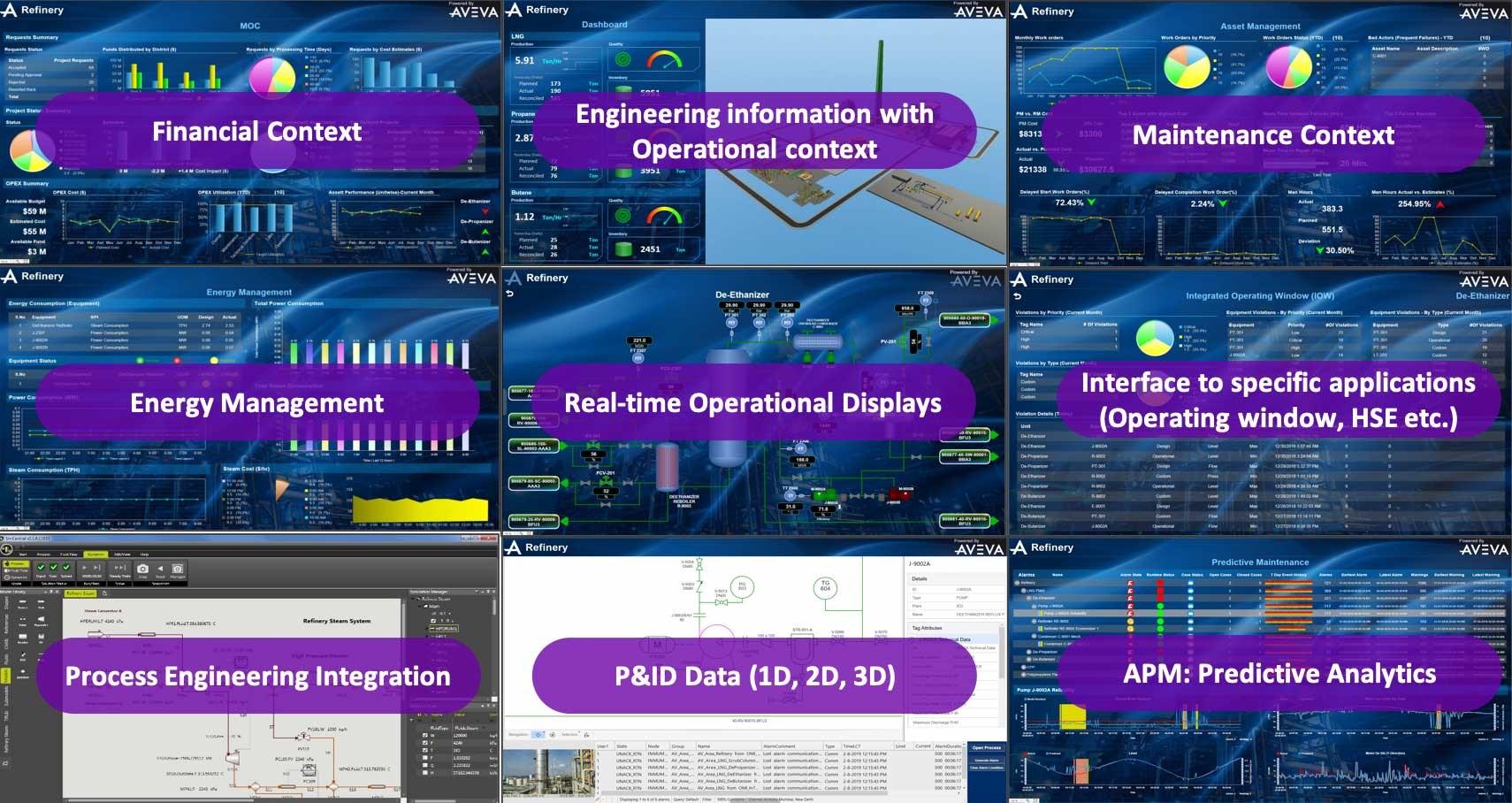 Unified Operations Center Example