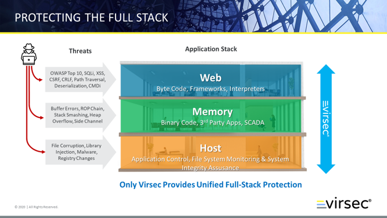 Virsec protecting the full stack